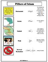 Pillars of Islam Definitions Poster