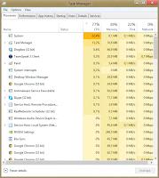 Cara Mengatasi CPU Usage Yang Tinggi di Windows 10
