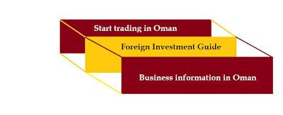 "<img src=""Oman-business.JPG"" alt=""Company registration in Oman""/>"
