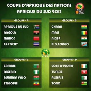 جدول مباريات افريقيا 2013 والقنوات 534547_5270505539900