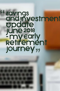 My Early Retirement Journey - financial update