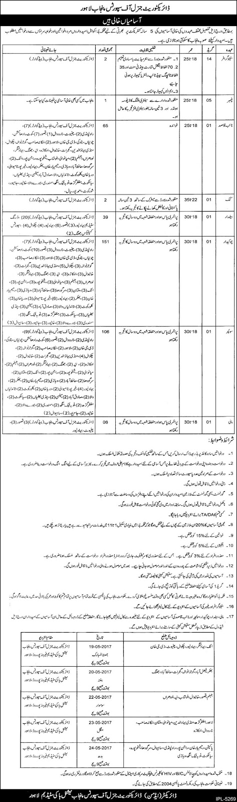 Directorate General Punjab Sports Board Contract based Jobs 3 May 2017