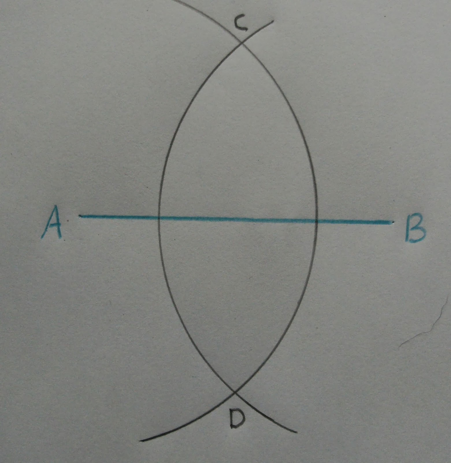 To Construct The Perpendicular Bisector Of A Line Segment