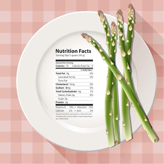 Giá trị dinh dưỡng trong măng tây