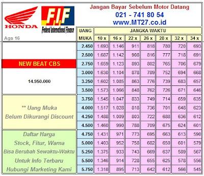 FIF Honda Beat CBS