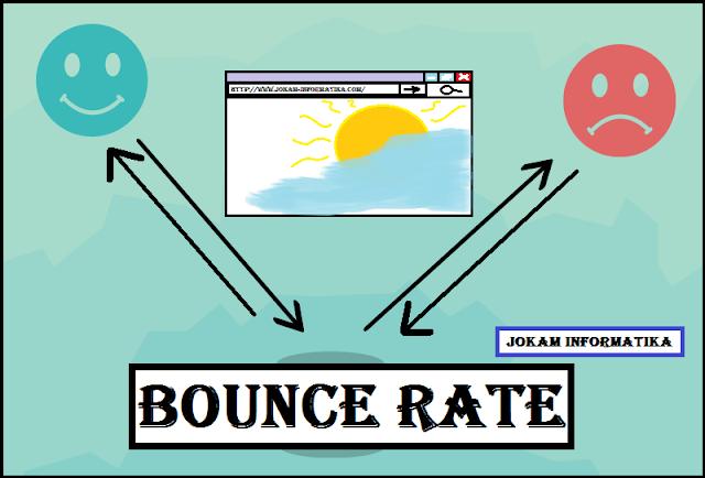 Bounce Rate : Pengertian, Manfaat Dan Cara Menghitunya Lengkap - JOKAM INFORMATIKA