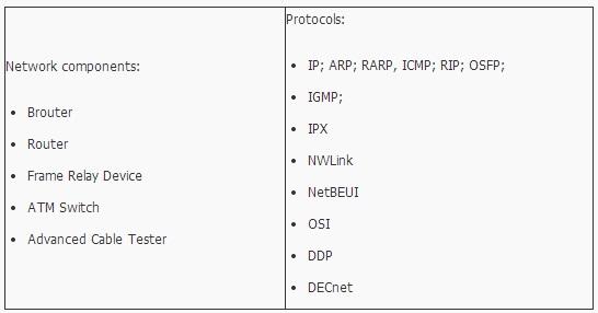 Memahami Konsep OSI Layer Pada Jaringan Komputer 3_