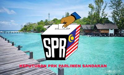 Tarikh dan Keputusan PRK Parlimen Sandakan 2019