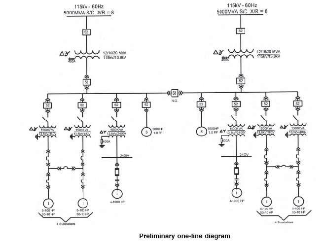 Preliminary One Line Diagram on Electrical Single Line Diagram Part Two Knowhow