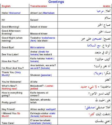 Arab Phrases