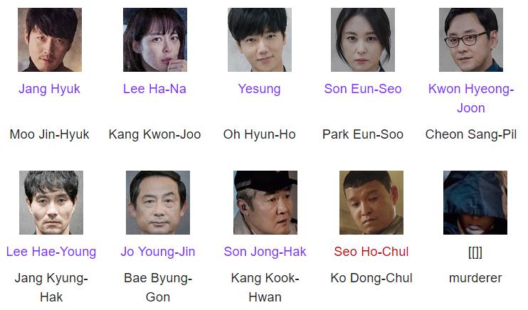 Sinopsis Drama Korea Voice 2017