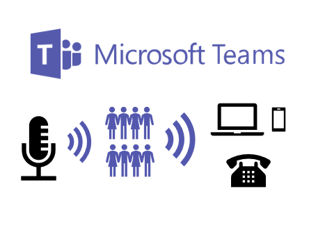 Matt Landis Windows PBX & UC Report: Using Microsoft Teams