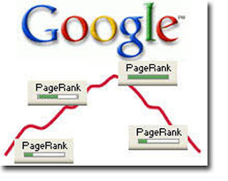 How To Improve Website Page Rank