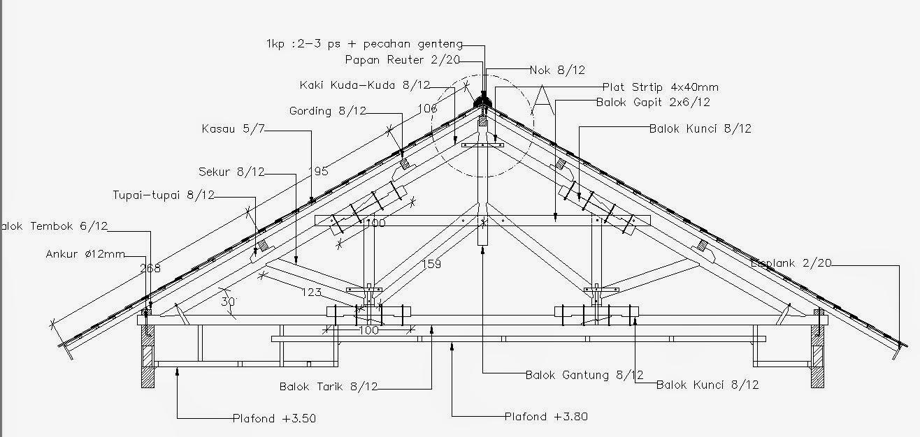 HENDRA KARYA CIPTA Struktur Rangka Atap Dari Properti Kayu