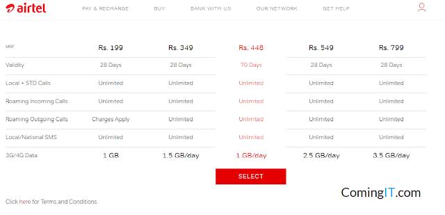 Airtel 448 Rs Plan Details - Unlimted Data