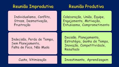 Reunião Produtivo - Metodologia IDM - Facilitação de Reunião e Workshop - Planejamento Estratégico, Solução de Problemas, Inovação, Focus Group