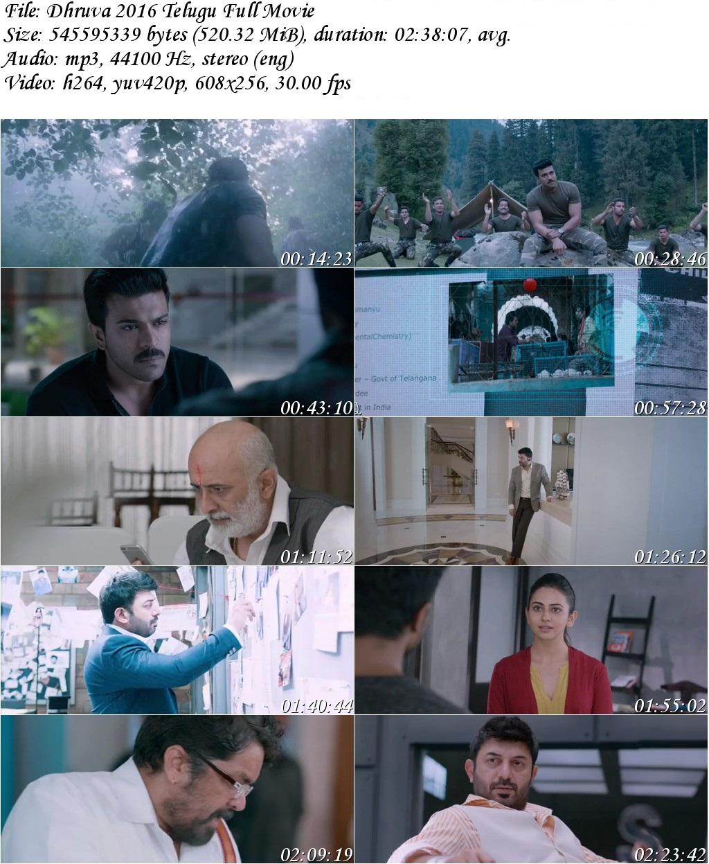 Dhruva (2016) Telugu Full Movie HDRip Dual Audio 500MB
