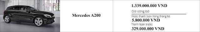 Giá xe Mercedes A200 2019 hấp dẫn bất ngờ