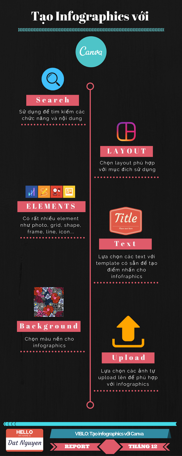 Mẫu infographics đơn giản