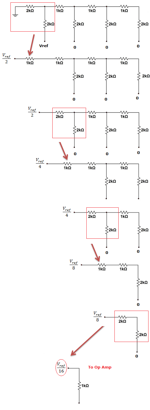 Digital to analog converter using R 2R ladder work and 741 op amp with simulated output