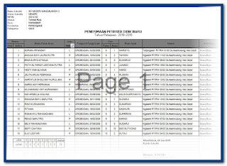 Aplikasi PPDB SD/SMP/SMA/SMK Tahun Pelajaran 2018/2019
