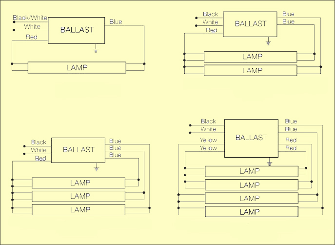 Diagram Wiring Diagram Lampu Tl Full Version Hd Quality Lampu Tl Structurehub Antonellabevilacqua It