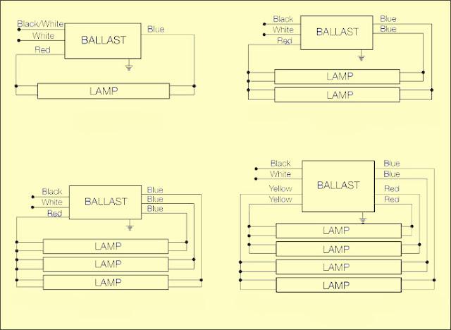 Rangkaian 1,2,3 dan 4 Lampu TL dengan Ballas elektronik