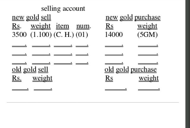 Gold jewellery selling format