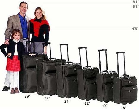 Baggage Size For International Travel