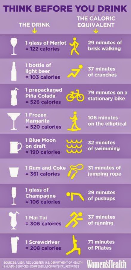 hover_share weight loss - think before you drink