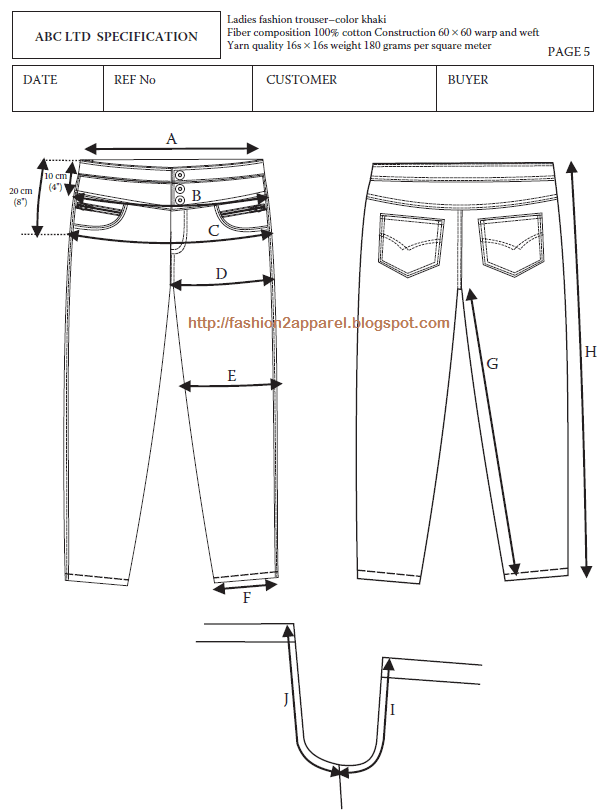 Measuring points of trouser