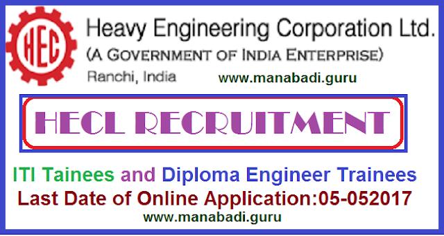 Engineer jobs,HECL Recruitment, ITI Trainees jobs,Latest jobs