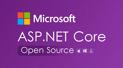 https://docs.microsoft.com/fr-fr/aspnet/core/azure/devops/?view=aspnetcore-2.2