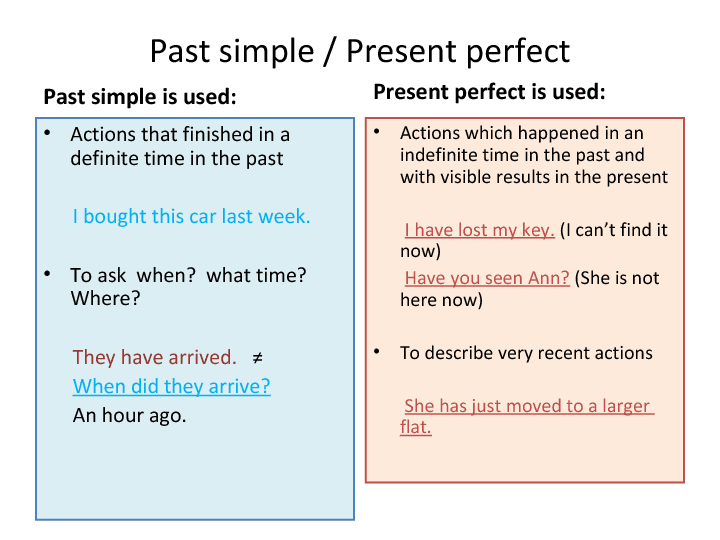 Simple Past Past Perfect