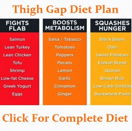 Are There Foods to Eat to Reduce Hip & Thigh Fat?