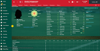 Football Manager 2017 Wonderkid Striker Nicolas Schiappacasse