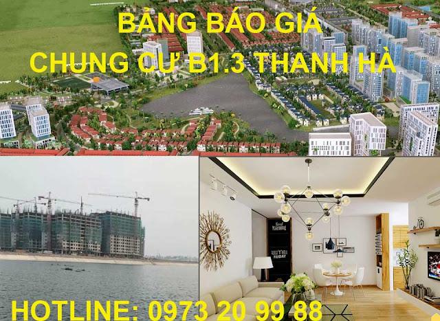 Hình ảnh phối cảnh chung cư Thanh Hà