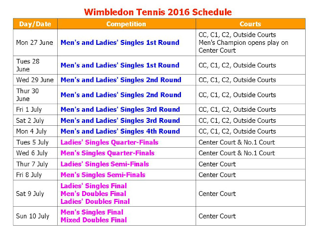 Tennis Wimbledon 2016 Schedule,Wimbledon 2016 full fixture,Wimbledon 2016 Schedule and time table,Wimbledon 2016 Schedule ticket,Wimbledon 2016 courts,Wimbledon 2016 palyers,tennis Wimbledon 2016,score,timming,match detail,mens single match,womens single matches,mens double,womens double,quarter final,semi final,final match,full schedule,outside court,court no.,full schedule of wimbledon 2016,ist time,gmt time,local time Wimbledon 2016 Schedule Start from Jun 27/2016 to Jul 10/2016  Click here for more detail..