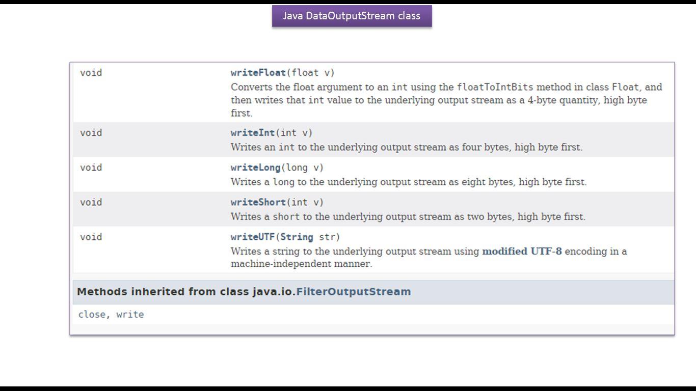 Java ee java tutorial java io dataoutputstream java tutorial java io dataoutputstream baditri Image collections