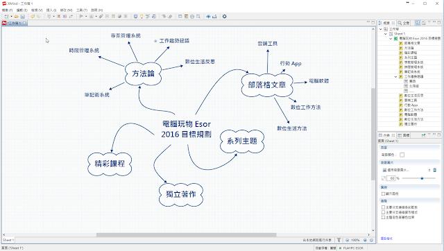 XMind + Evernote 心智圖筆記術的桌面同步工作流程 xmind%2Bevernote-02