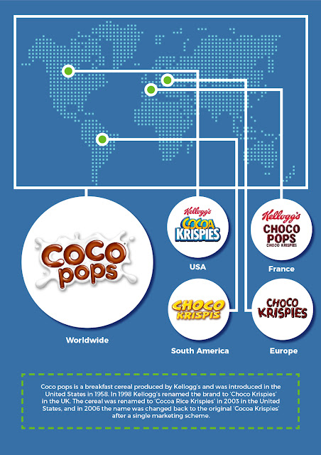 Infographic on Kellogg's Coco Pops and The Alternatives Across the World