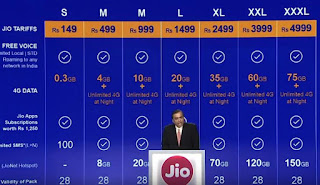 Reliance Jio launch ,Pack Price ,sim activation,details