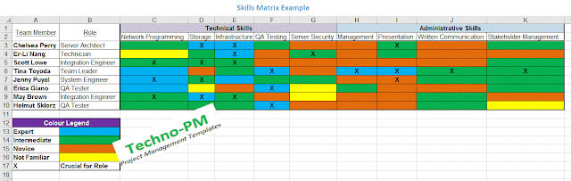 skill matrix templates, skill matrix template excel with example