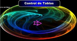 http://www.juntadeandalucia.es/averroes/colegiovirgendetiscar/profes/trabajos/tablas/controltablas.html