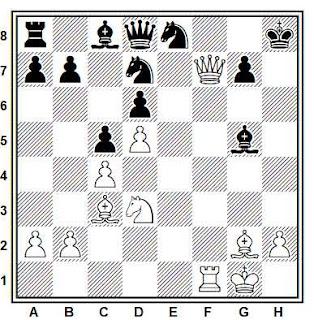 Posición de la partida Koch - Untermann (Berlín, 1995)