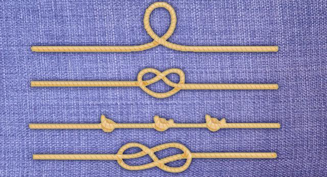 Test: ¿Cuál es la cuerda más  larga?