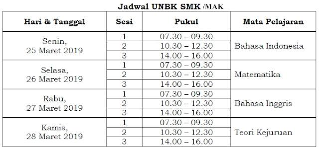 Jadwal UNBK SMK-MAK 2019 Utama