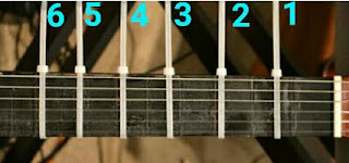 Fret pada gambar tab gitar