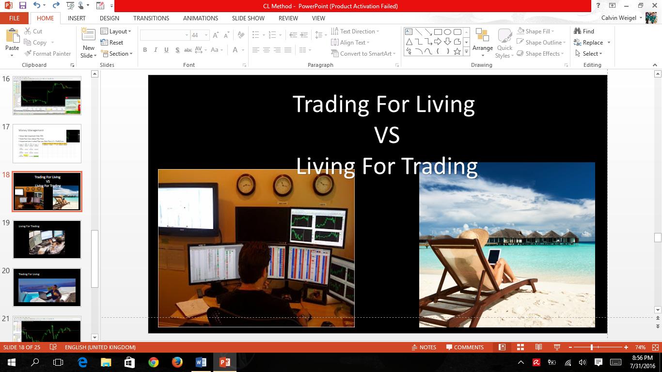 Trading forex judi