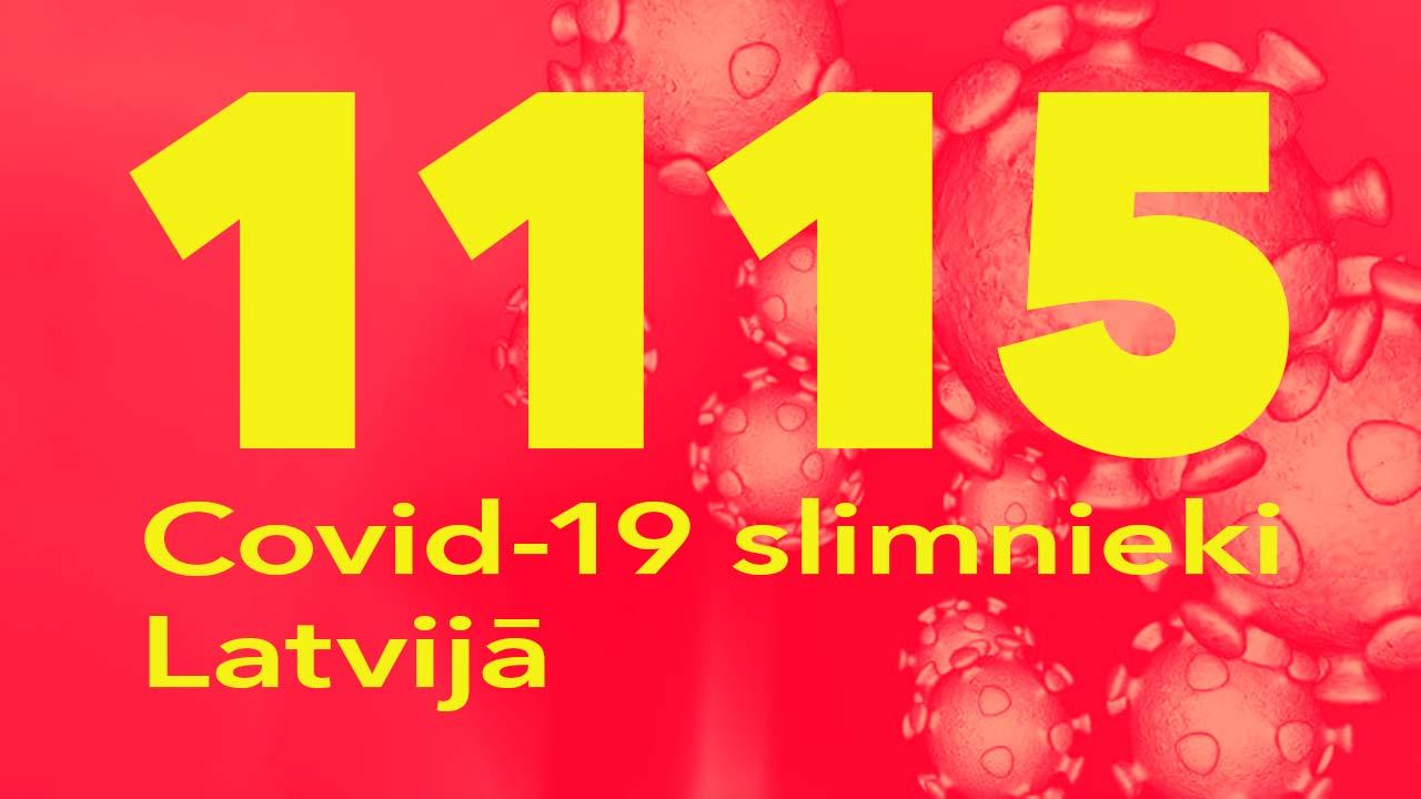 Koronavīrusa saslimušo skaits Latvijā 27.06.2020.